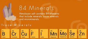 salt-minerals